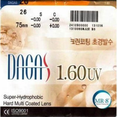 Dagas_1,6_Super-Hidrophobic